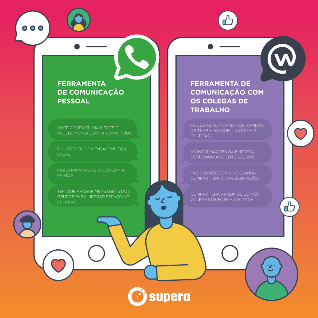 Comparativo entre WhatsApp e Workchat do Workplace.